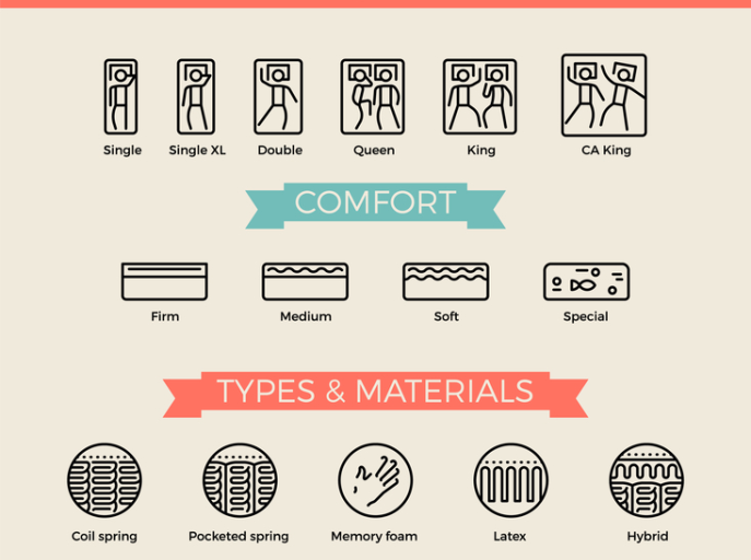 How To Choose The Right Mattress Buying Guide Fresh Up Mattresses