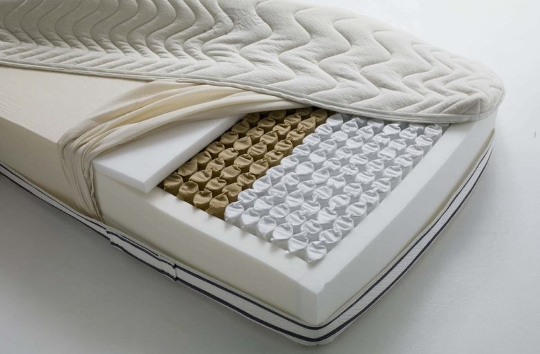 What is inside an orthopedic Spring mattress