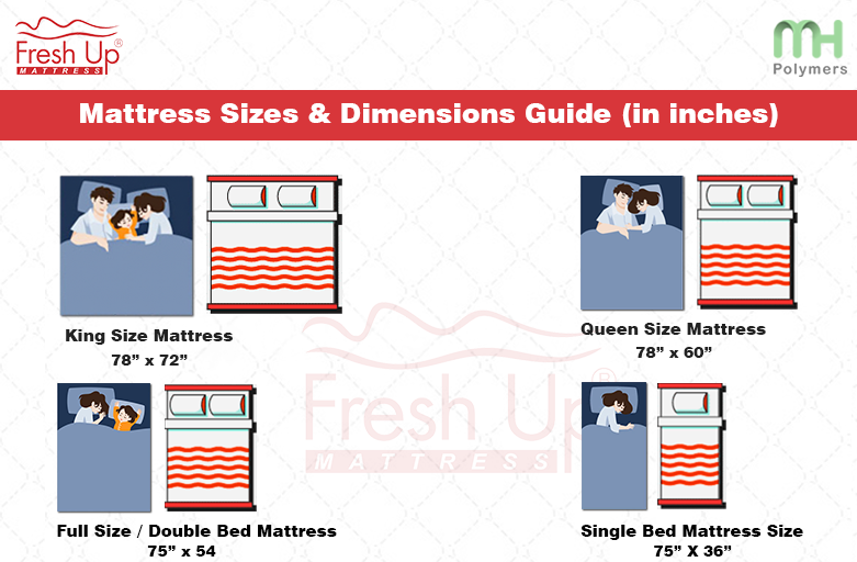 Mattress Size Chart Dimensions In India Choose The Right Size Fresh Up Mattresses