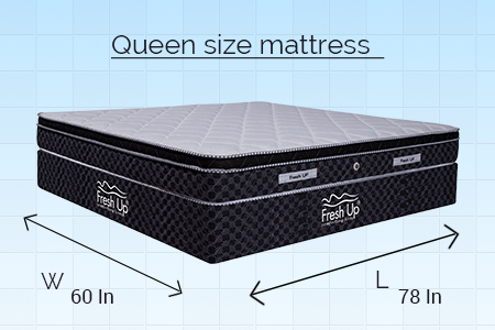 queen size mattress size