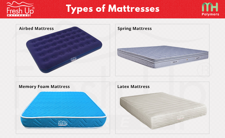 Types of Mattresses Available in India, Buying Guide - Fresh Up Mattresses