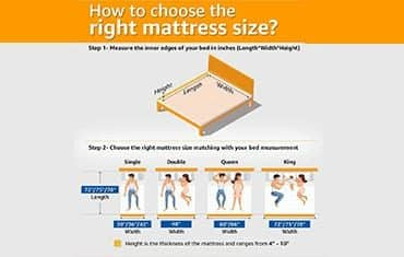 Right Mattress For back Pain